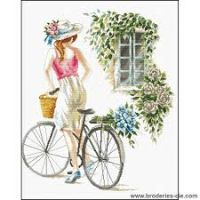 22/03/2020 : A bicyclette : ANNULE
